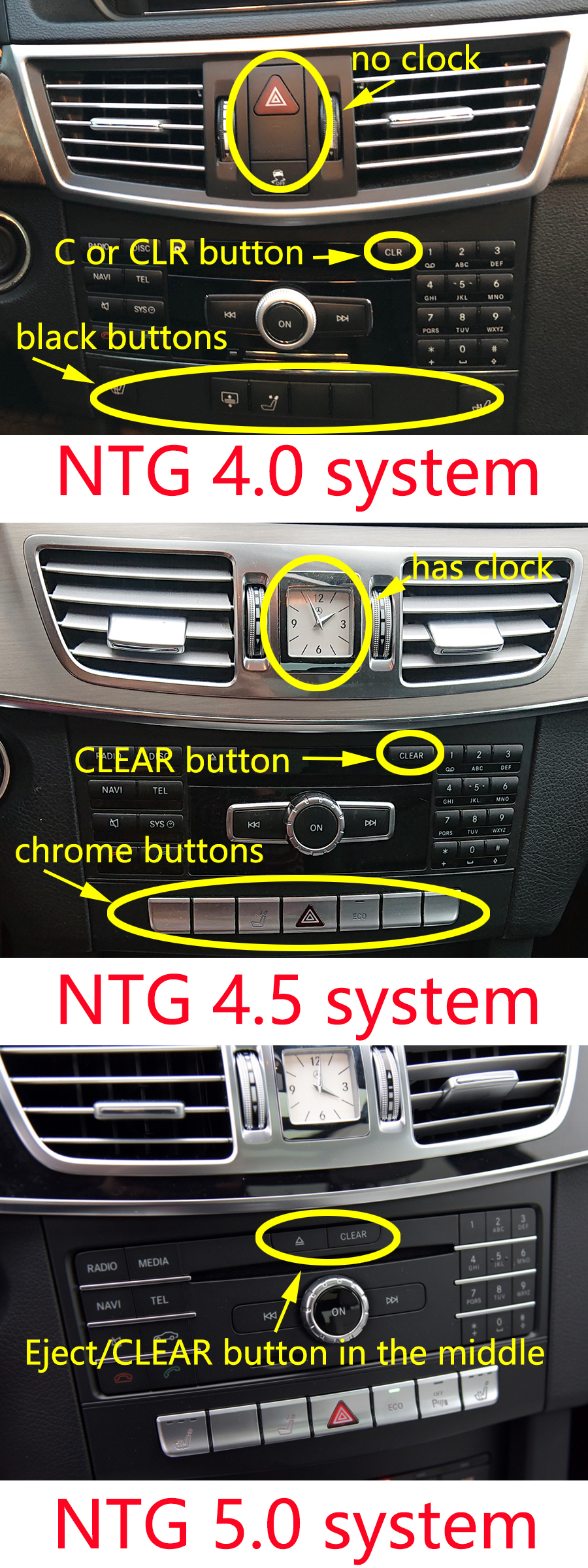 Mercedes-Benz E-Class 2009-2016 (W212) radio upgrade